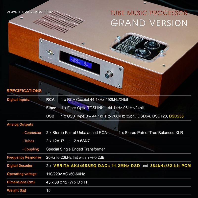 Tube Music Processor – GRAND Version 6