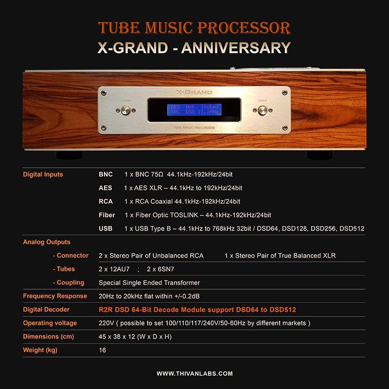 X-Grand TMP Anniversary – TSKT