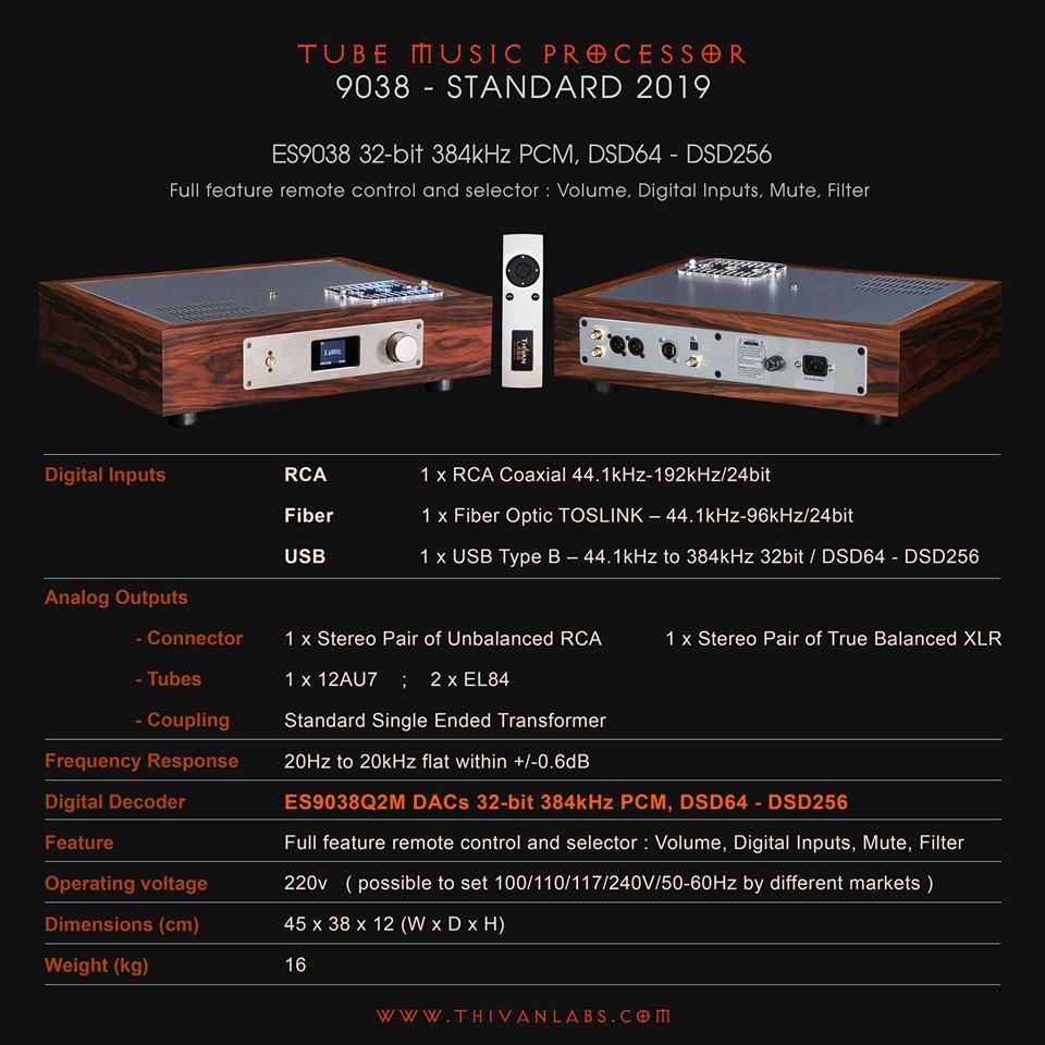 tmp-9038-standard-2